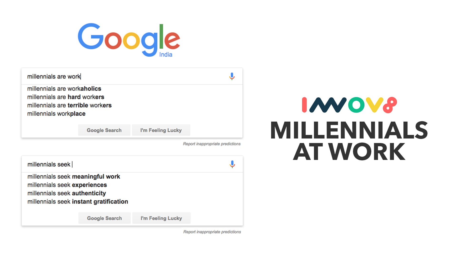 millennials-in-workforce-india
