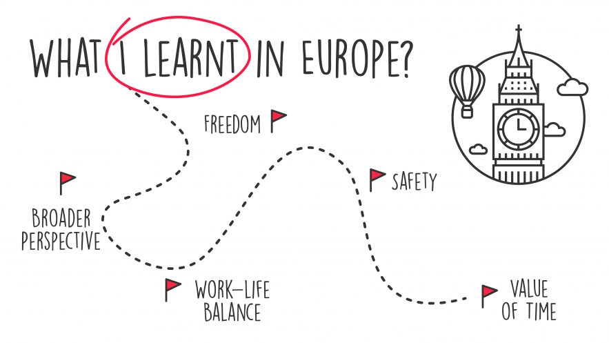 learned-from-europe