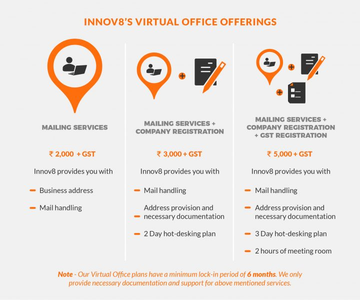 best-virtual-office-india