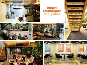best-coworking-offices-in-india-chandigarh