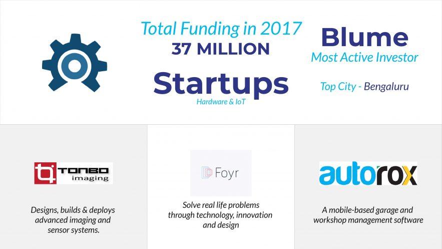 hardware-startups-in-india