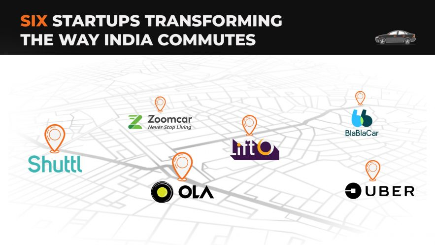 Uber-and-Ola-in-India